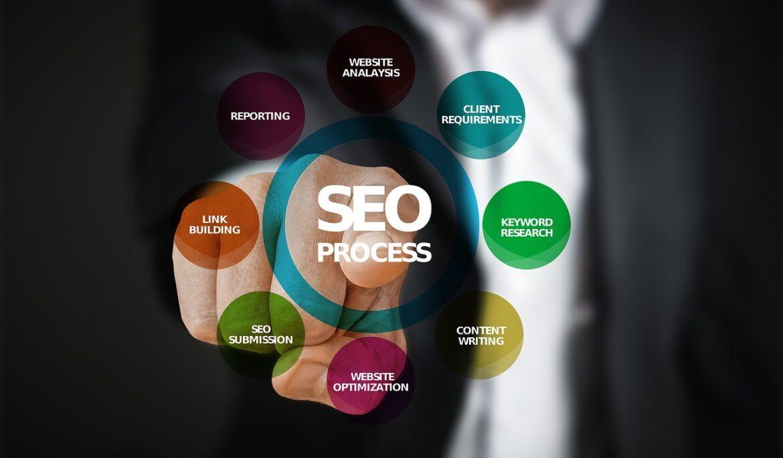 SEO optimalizace: jak se ocitnout na zajímavé pozici ve vyhledávačích